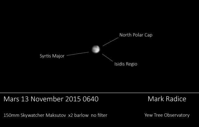 Mars through 150 Mak