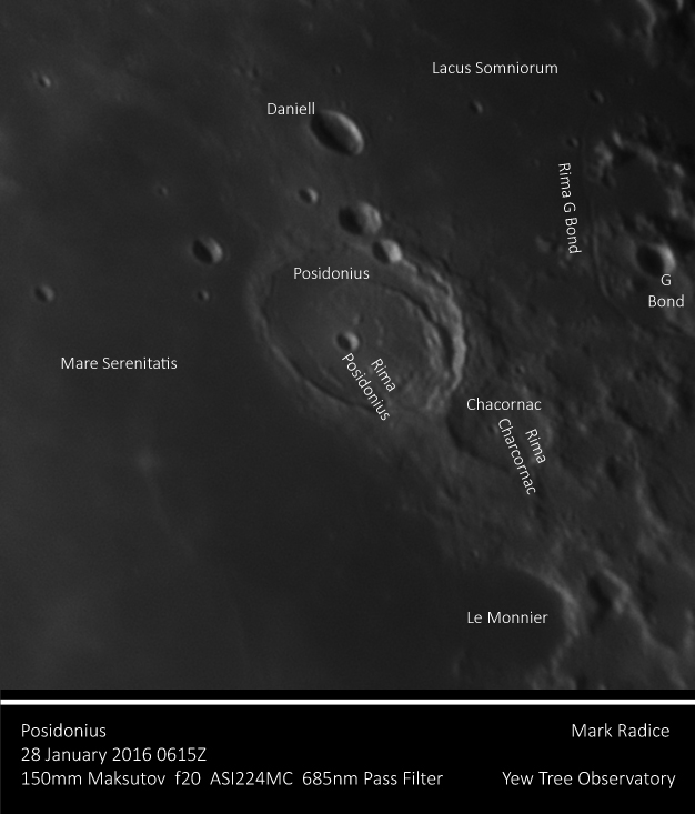 Posidonius 20160128 label