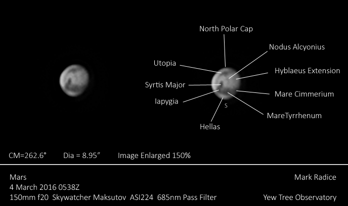 Mars 20160304